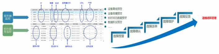 公路综合科技管控解决方案